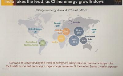 Dünya Enerji Görünümü Raporu Yayımlandı